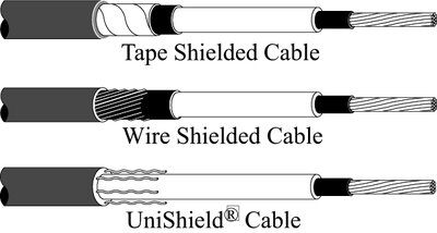 3M QS-II Molded Rubber Splice 5501, 15 kV, 2/0 AWG (Al) stranded, 2-1/0 AWG solid, Cable Insul. O.D. 0.637-.0.900 in, 1/case