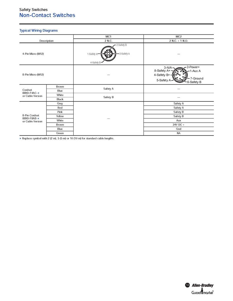 M12 Wire Diagram - Schematics Online M Wire Diagram on wire work, wire links, wire drawing, wire art, wire project, wire color, wire icon, wire list, wire words, wire code, wire end, wire tools, wire light, wire order, wire chart, wire display, wire frame, wire cartoon, wire form, wire schematic,