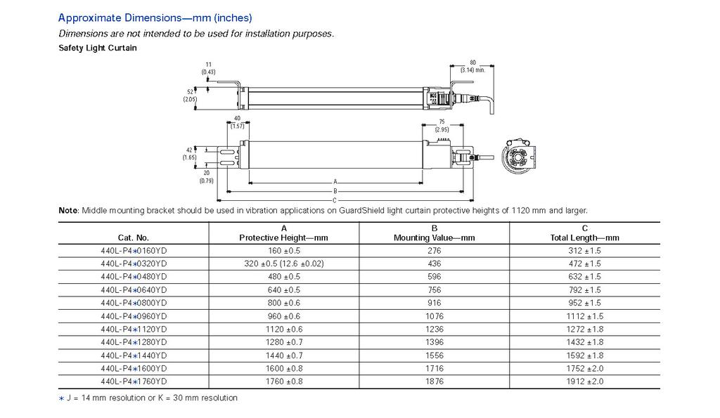 Allen Bradley Wire Diagram