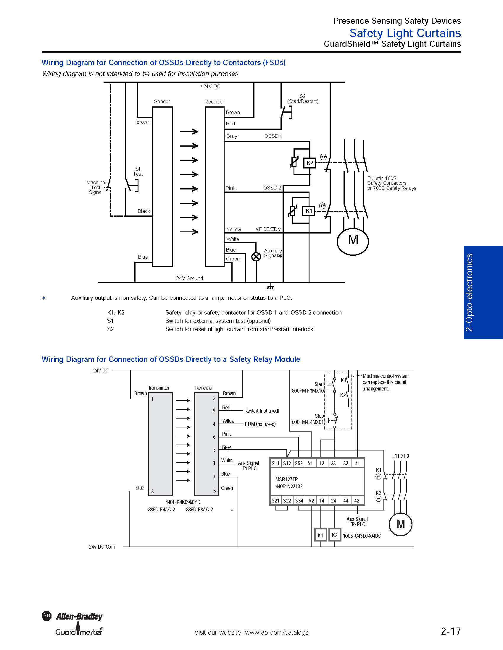 allen bradley light curtain wiring
