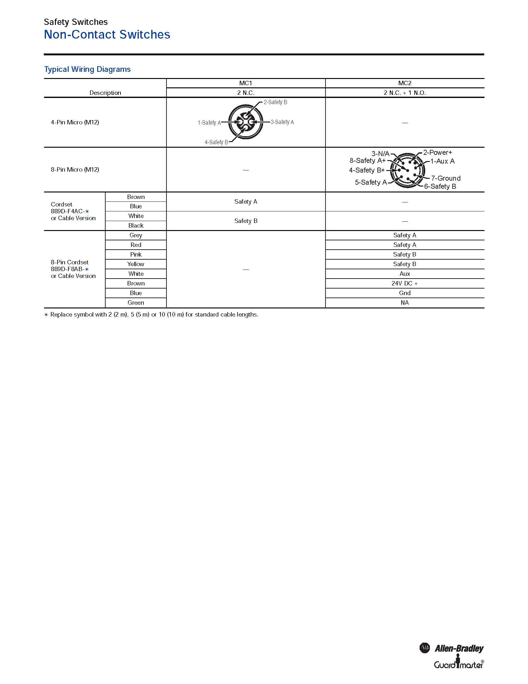 M12 Wiring Diagram Library Viper Alarm Car 560vx A B 440nz2nrs1c Switch