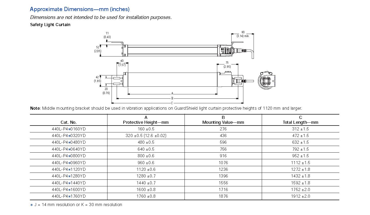A B 440l P4kl0640ya Guardshield Typ Dimensions Wiring Diagram
