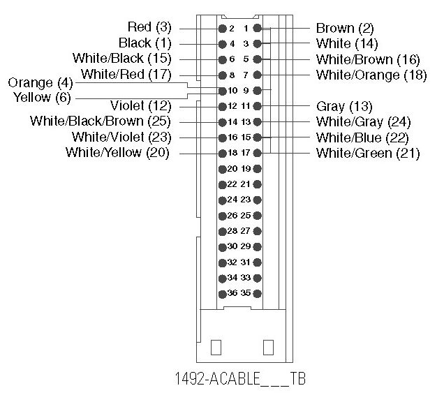 1756 If8 Wiring Examples