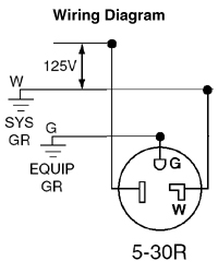 Wiring Diagram For A 50   Rv Plug further Nema L21 30 Wiring as well Wiring Diagram For Nema 6 20p Plug Free Download likewise L5 20p Wiring Diagram likewise T24470076 Replacement hose out back breather. on l6 30 wiring diagram