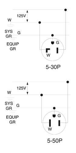 C Er Wiring Diagrams likewise Nema L5 30r Wiring Diagram likewise Dept 7SY in addition  on nema 10 30p wiring diagram