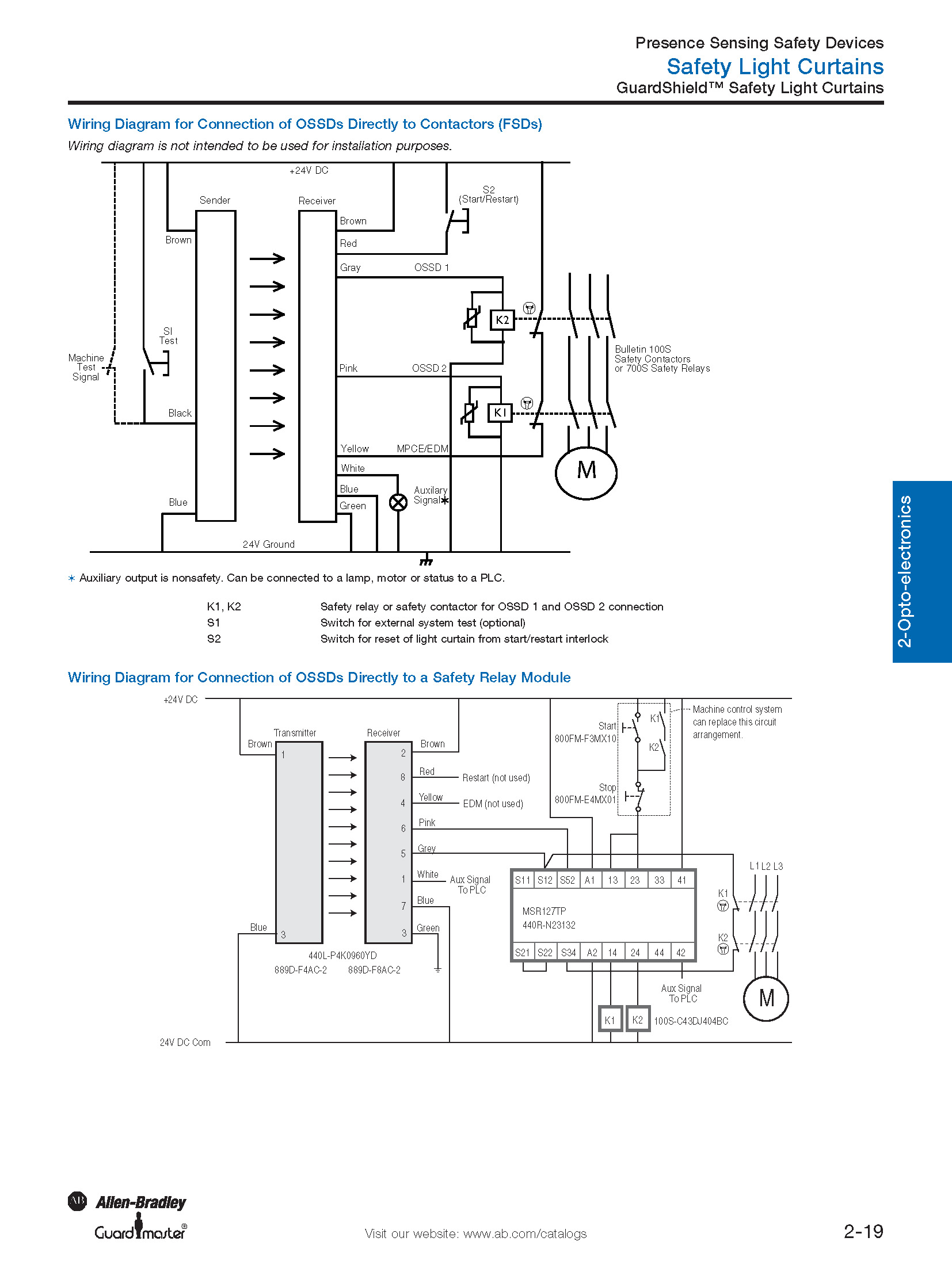 allen bradley safety wiring diagrams. Black Bedroom Furniture Sets. Home Design Ideas
