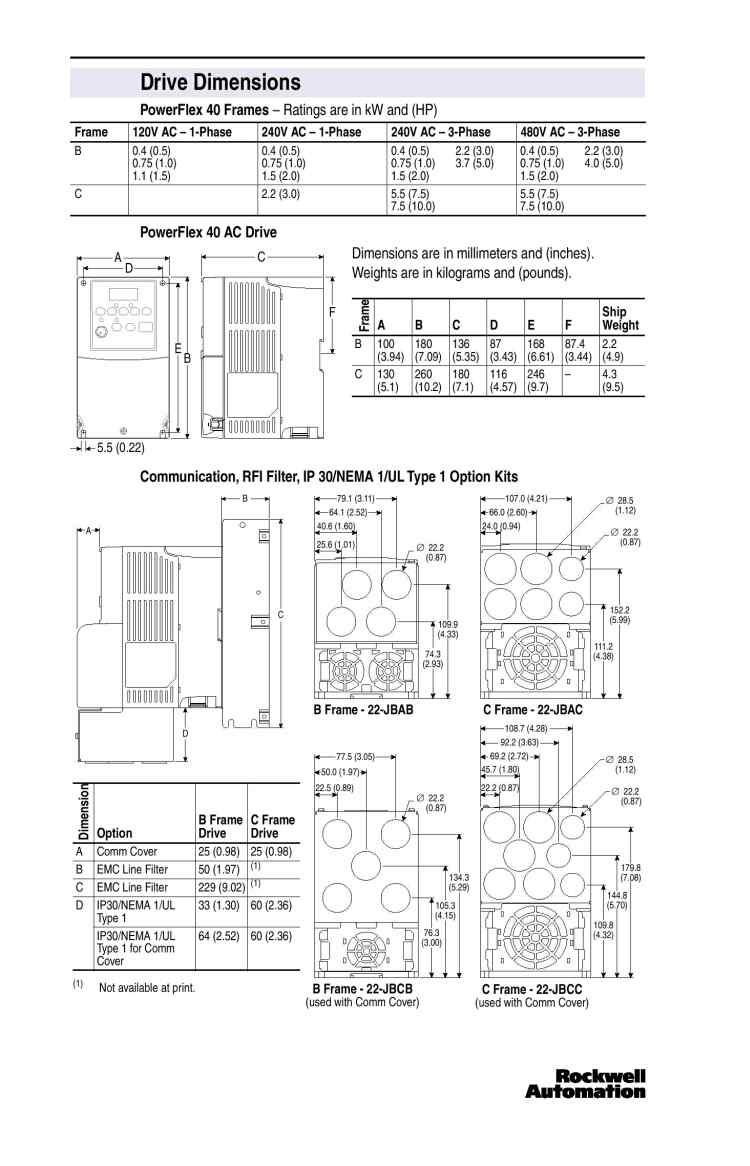 a b 22b d6p0n104 powerflex 40 ac drive 3hp 480v 6a drive rh codale com powerflex 40 manual pdf powerflex 40 manual ethernet