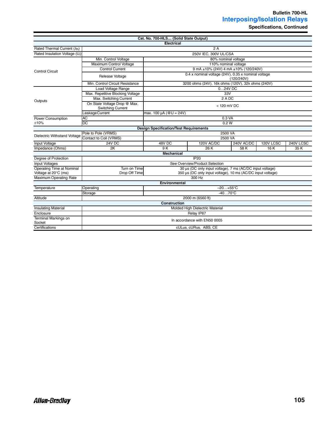 A-B 700-HLT1U1-EX TERMINAL BLOCK RELAY HAZ LOCATION CERT on
