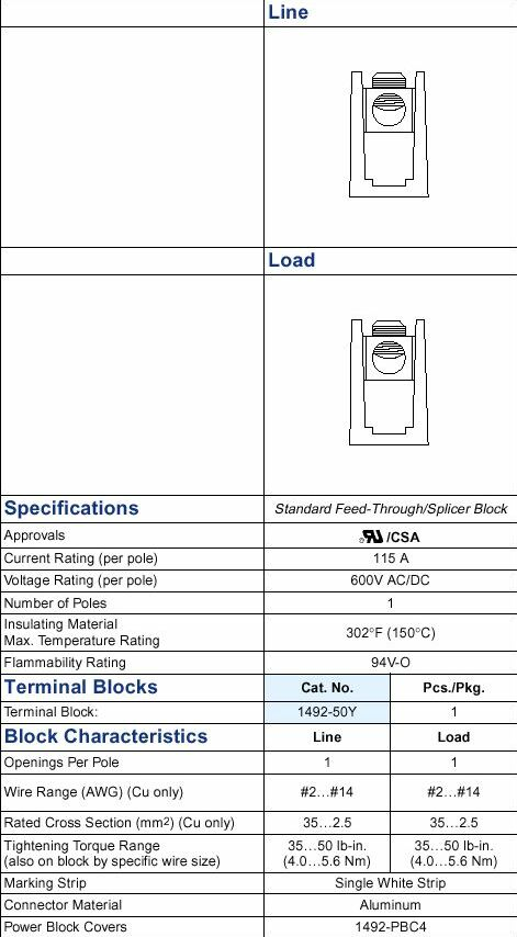 Beautiful current rating of wire image collection schematic enchanting wire current rating pictures schematic circuit diagram a b 1492 50y power block 1pole greentooth Image collections