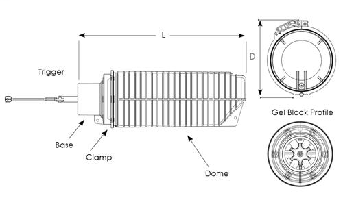 Commscope Fosc450 D6 6 72 1 D0v Fiber Optic Splice Case P