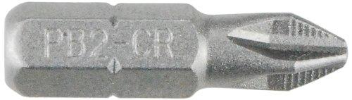 Qualtool 250PB2