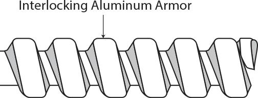 Greenfield Aluminum