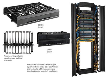CableTek Horizontal Cable Manager - DCHS1
