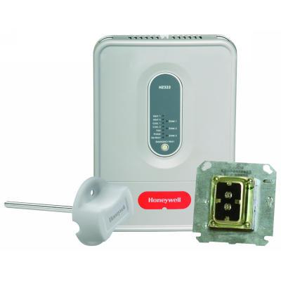 TrueZONE® Kit - DATS/Transform/HZ322 Pnl