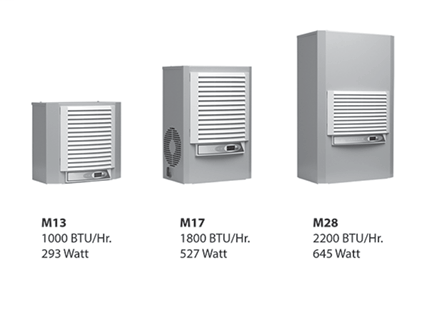AC, Side Mtg  115v 50/60Hz, Bulletin MCL (Air Conditioners), Size/Dims: 3800/4000 BTU, Material/Finish: Steel/LtGray