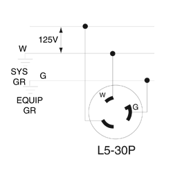 wiring nema l5 30 search for wiring diagrams u2022 rh stephenpoon co L14-30R Wiring-Diagram nema l5-30r wiring diagram