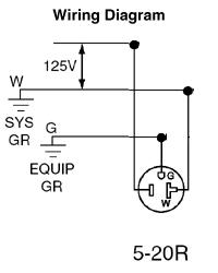 E Ded C E Bd F F Ab B on Diagram For Wiring A Nema 6 20r Receptacle