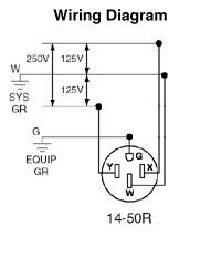 125 250 volt receptacle wiring diagram