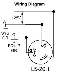 Nema Wiring Diagrams - Wiring Diagram Schematic Name on nema 30r 15, nema 6 15 to 5 15 adapter, nema 5 15 plug configuration, nema phase diagram, nema 6-20r to 10 30p pigtail, nema l14-30p plug wiring, nema 5 15 wiring-diagram,