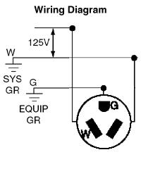 nema l6 20r receptacle wiring diagram free download leviton 830-t 30amp 2pole 3wire 125vac nema tt-30p rv plug