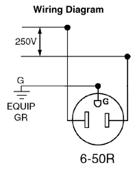 nema 650r receptacle wiring diagram residential electrical symbols u2022 rh bookmyad co 6 50R Wiring WP Nema 650R Receptacle