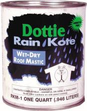 Mastic Compounds