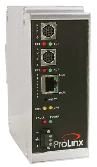 EtherNet/IP to Modbus Master/Slave Gateway