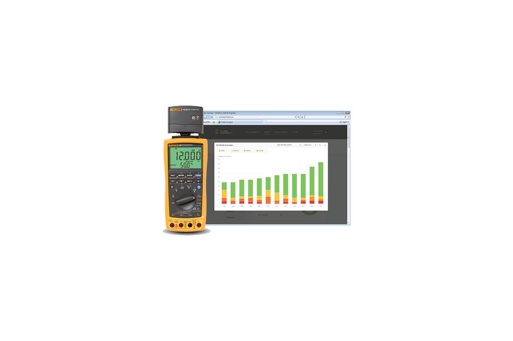 Fluke 789 ProcessMeter™ Fluke-789