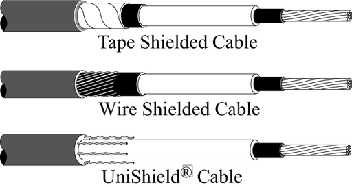 3M™ QS-II Molded Rubber Splice 5501, 15 kV, 2/0 AWG (Al) stranded, 2-1/0 AWG solid, Cable Insul. O.D. 0.637-.0.900 in, 1/case