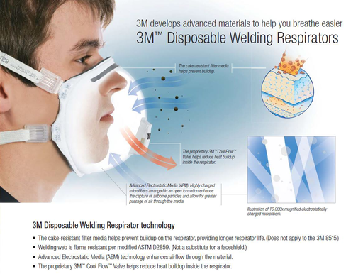 3M™ Particulate Welding Respirator 8212, N95 with Faceseal 80 EA/Case